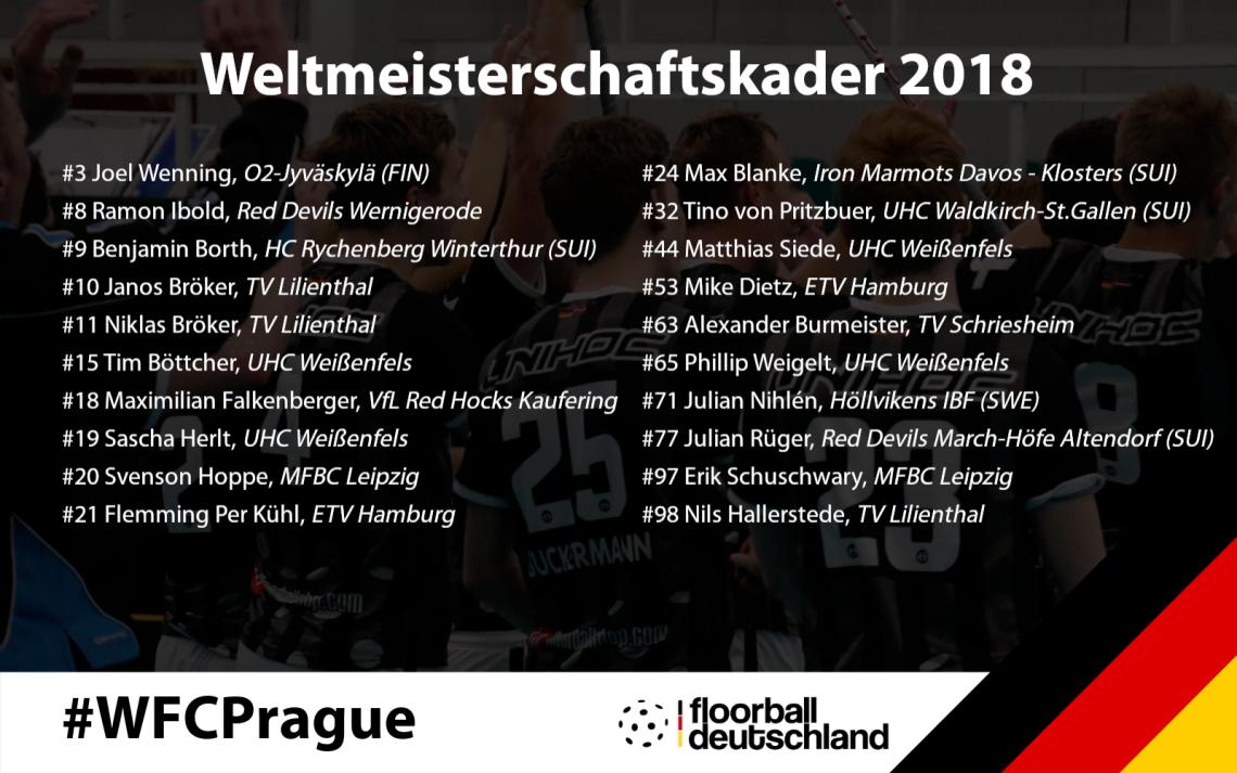World Floorball Championships 2018: Der Herren-Kader steht