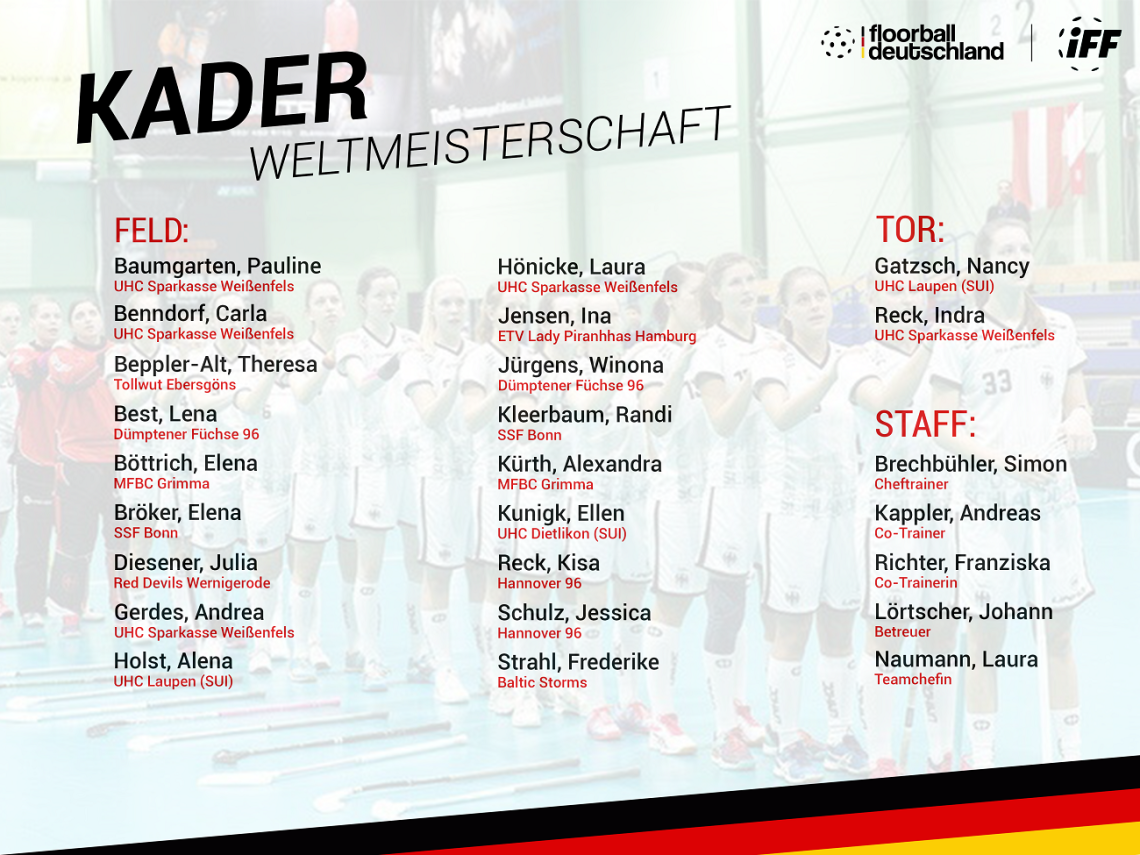 Women's World Floorball Championships 2019: Der Damen-Kader steht fest
